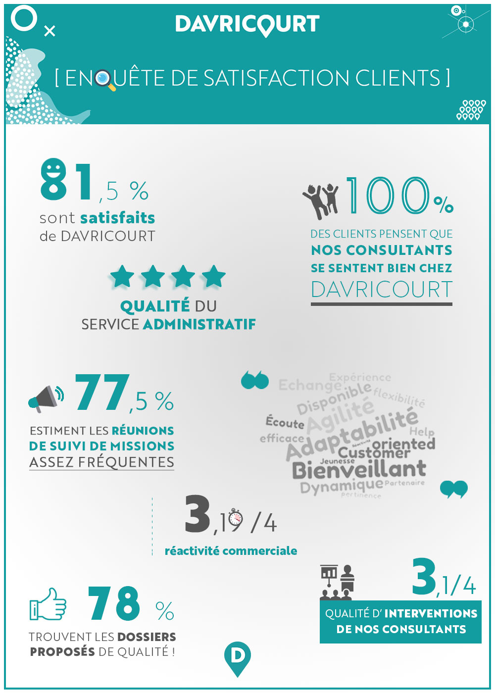 avis-enquete-satisfaction-clients