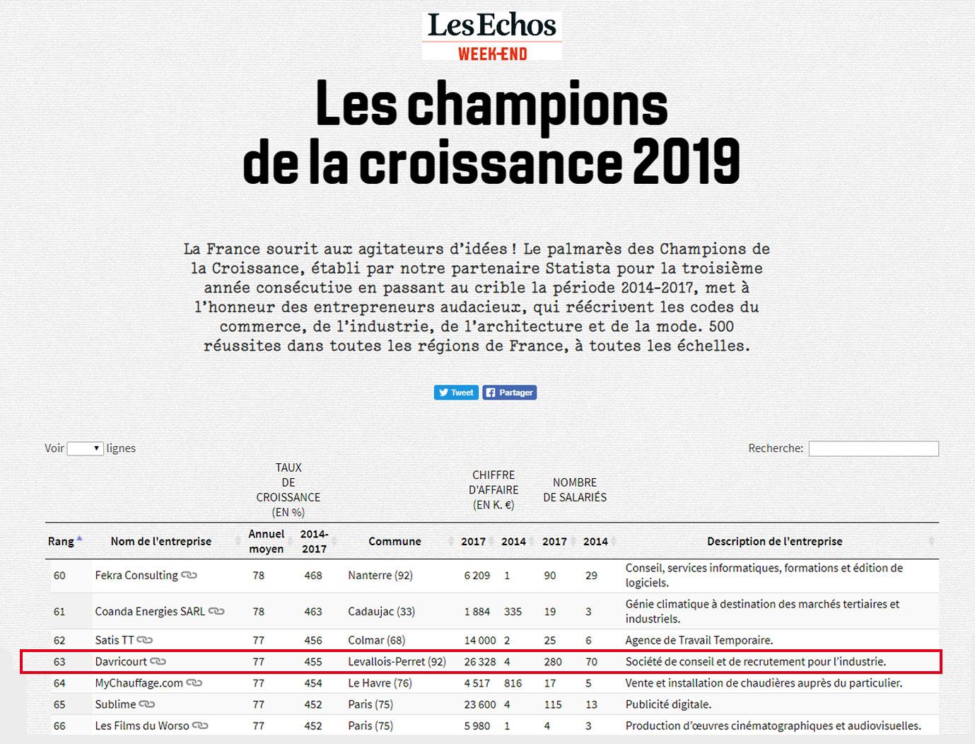 champions-croissance-2019